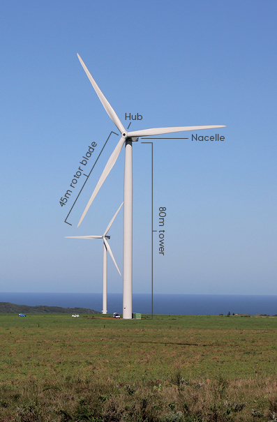 wind-turbine-diagram-01